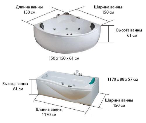 Прямоугольная и угловая ванны – размеры в сравнении