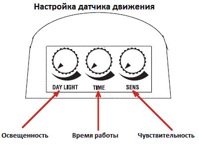 обозначения кнопок на датчике движения