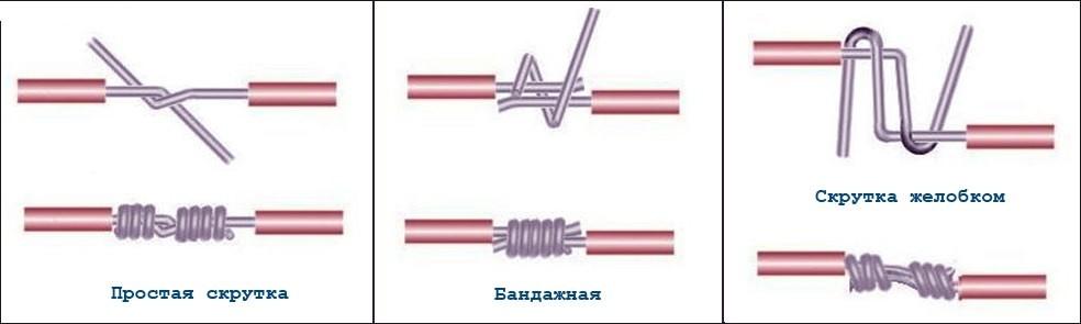 Клеммники для соединения алюминиевых и медных проводов