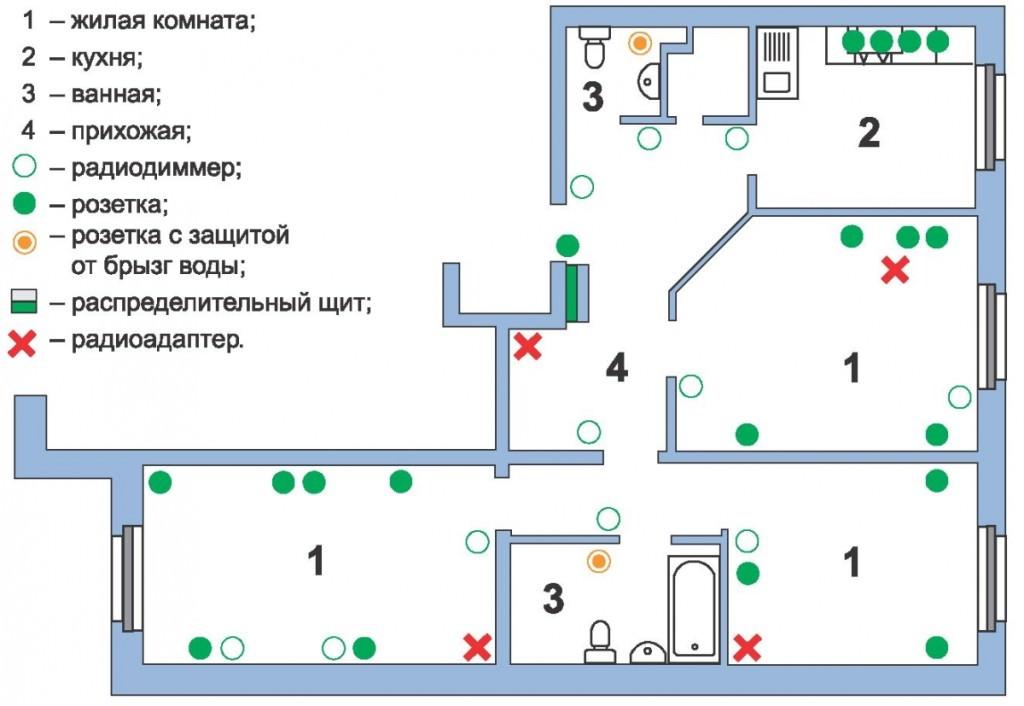 Пример схемы электропроводки