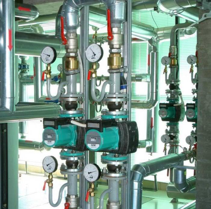 Насосы в системе отопления