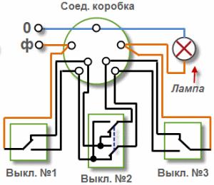 Установка трехклавишного проходного выключателя
