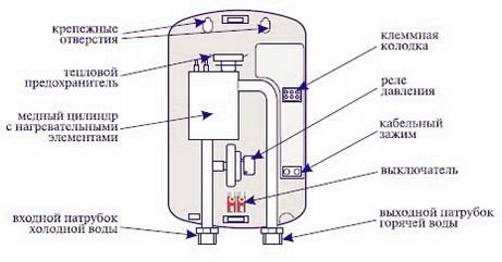 Устройство проточного электрического нагревателя