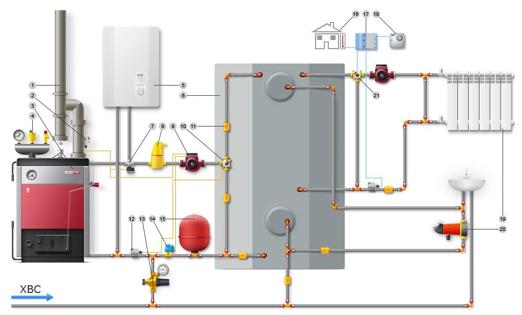 Схема отопления трехходового крана с котлом