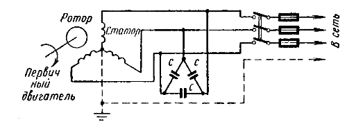 Как из асинхронного электродвигателя сделать генератор схема