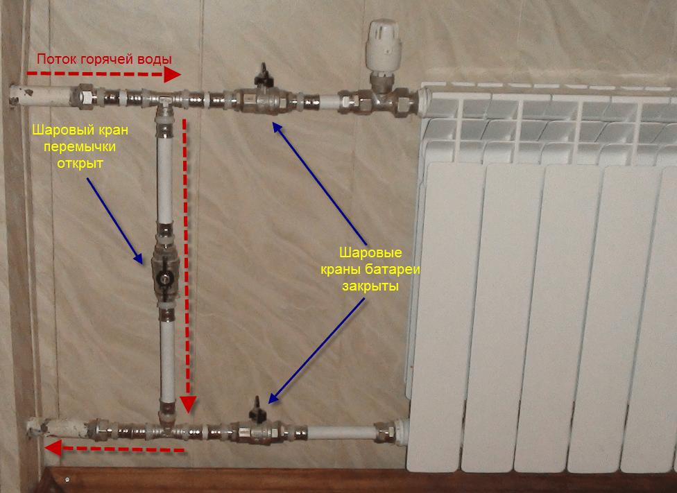 Как выбрать и установить терморегулятор для батарей отопления?