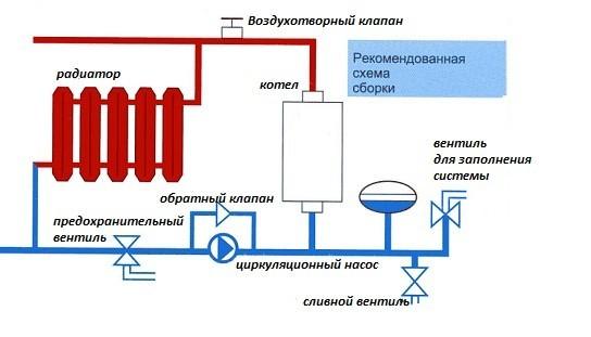 Принцип работы и достоинства электродных котлов отопления
