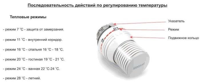 инструкция по использованию терморегулятора для батарей отопления