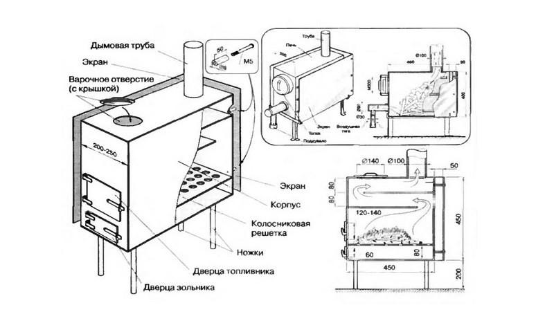 схема буржуйки из листовой стали