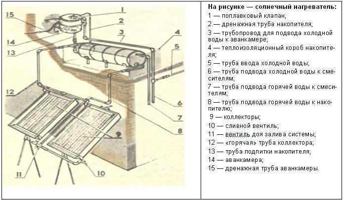 чертеж солнечного коллектора