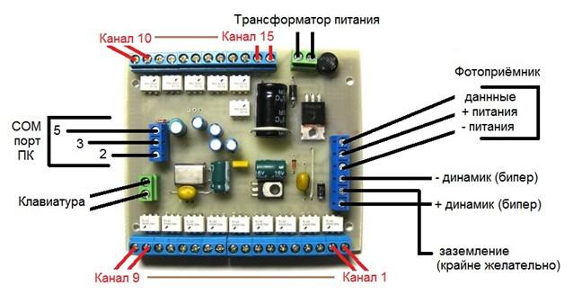 Диммеры (регуляторы освещения) для ламп накаливания