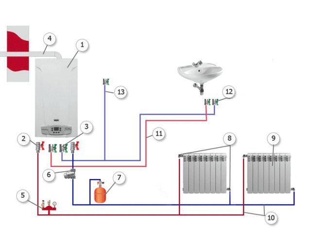 Схема подключения двухконтурного котла Baxi
