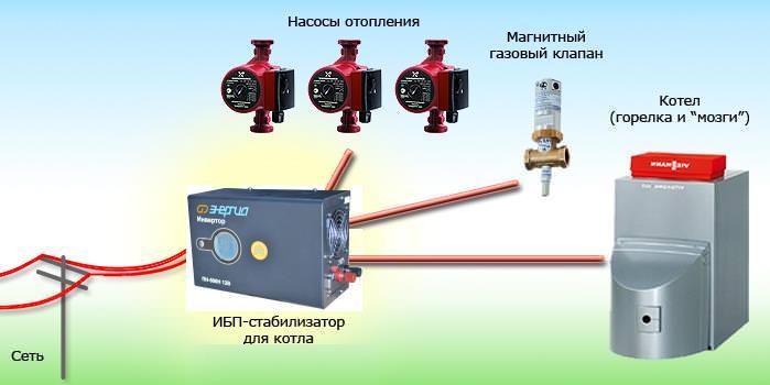 Схема подключения инвертора