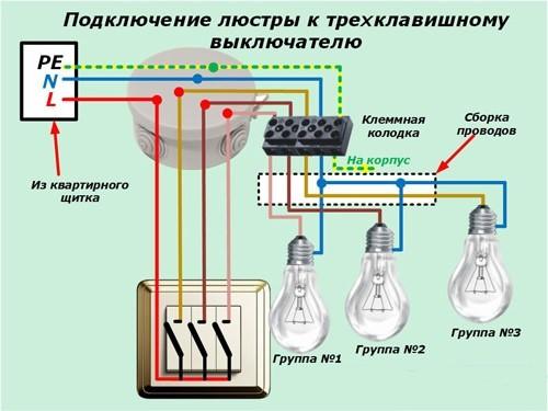 Подключение люстры к трехклавишному выключателю