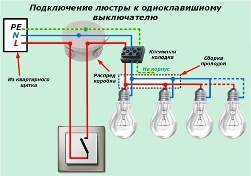 Подключение люстры к одноклавишному подключателю