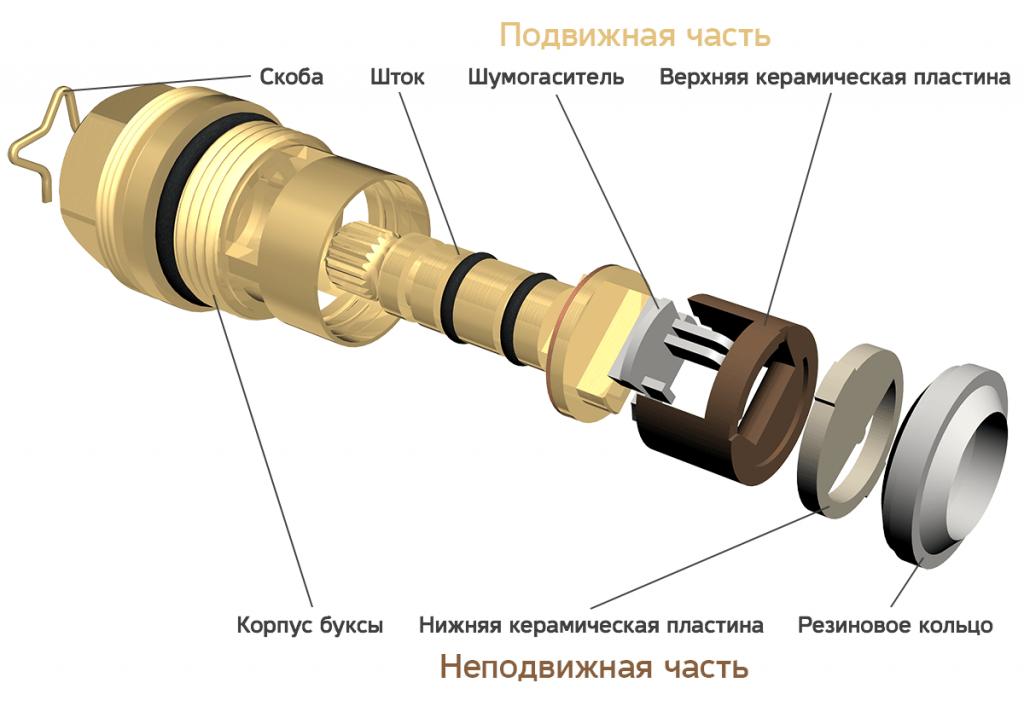 Керамическая кран-букса в разборе