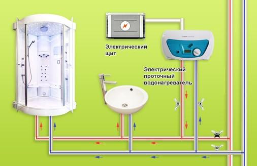Схема подключения проточго электрического нагревателя воды