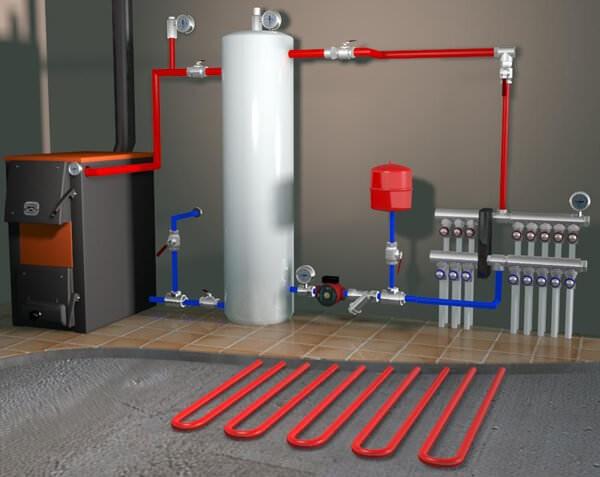 Монтаж расширительного бака в систему отопления