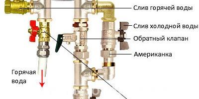 Инструкция по сливу воды из водонаревателя